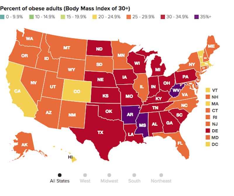 Obesity in U.S.