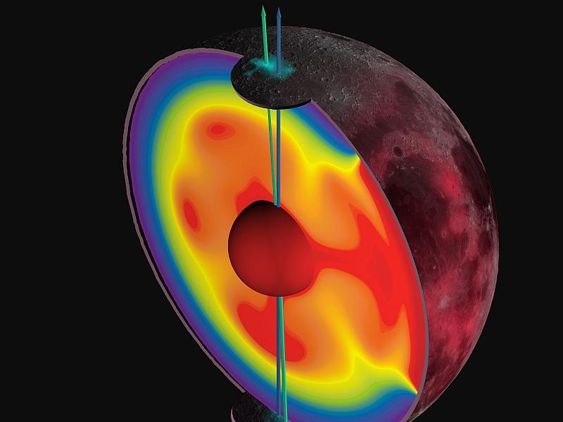 Lunar Axis
