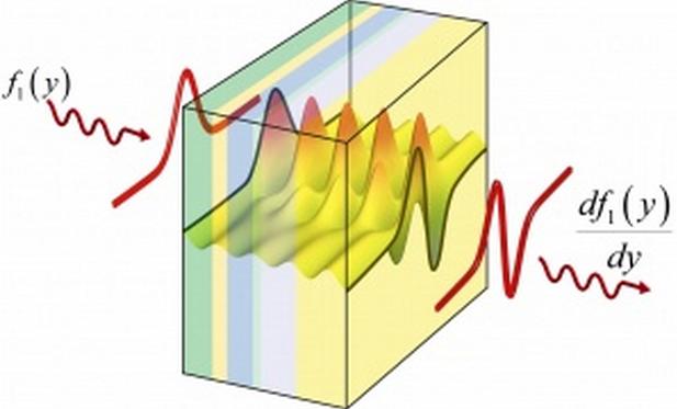 Computational Metamaterials