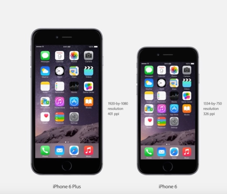 5.5-inch iPhone 6 Plus and 4.7-inch iPhone 6
