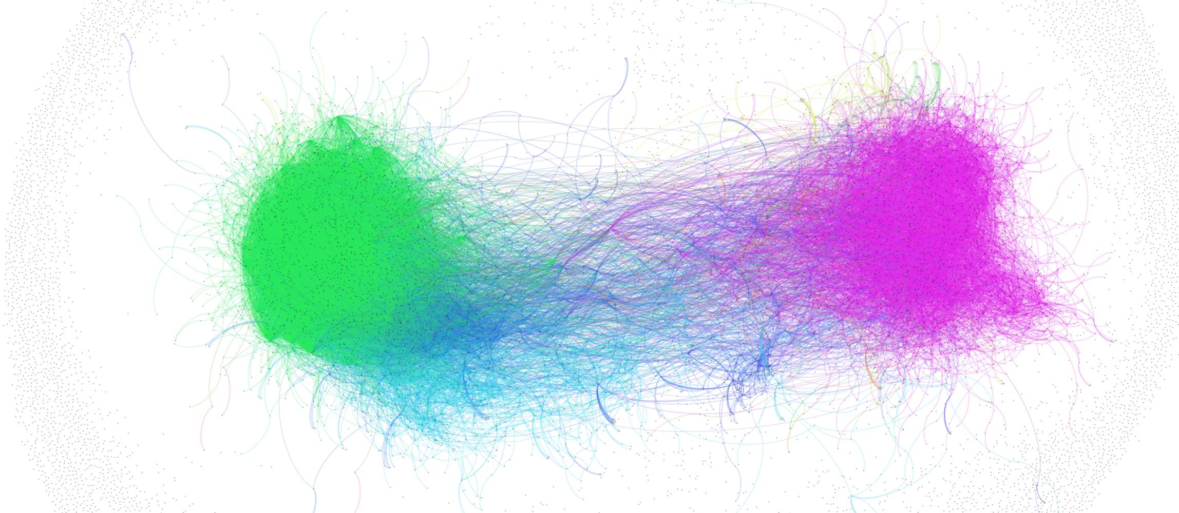 GamerGate Visualization