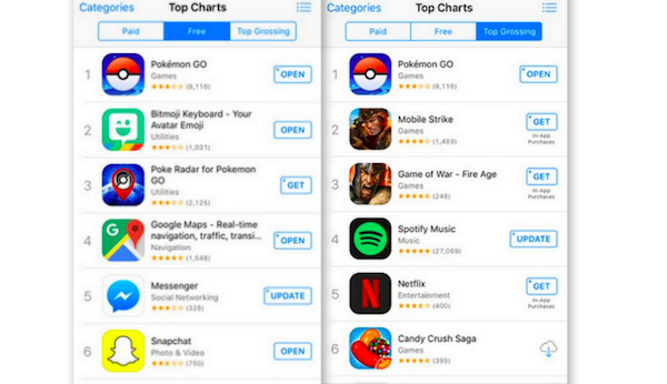 Pokémon Go Sets New App Store Record As Most Downloaded Title In One Week
