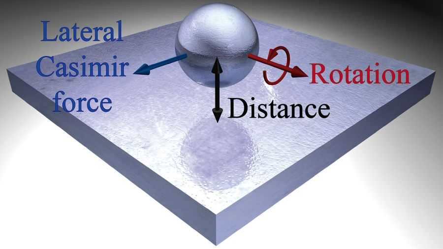 Casimir Force In Nanoparticle