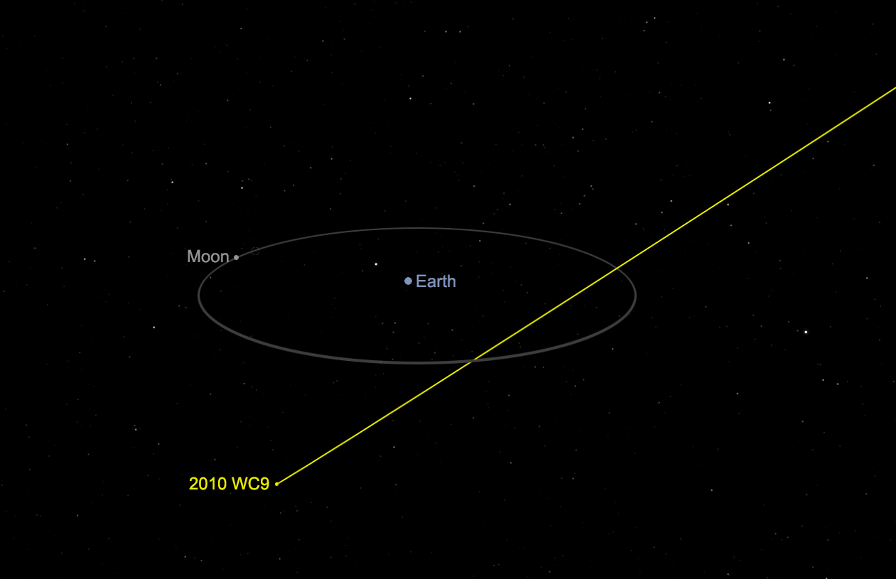 Asteroid 2010 WC9