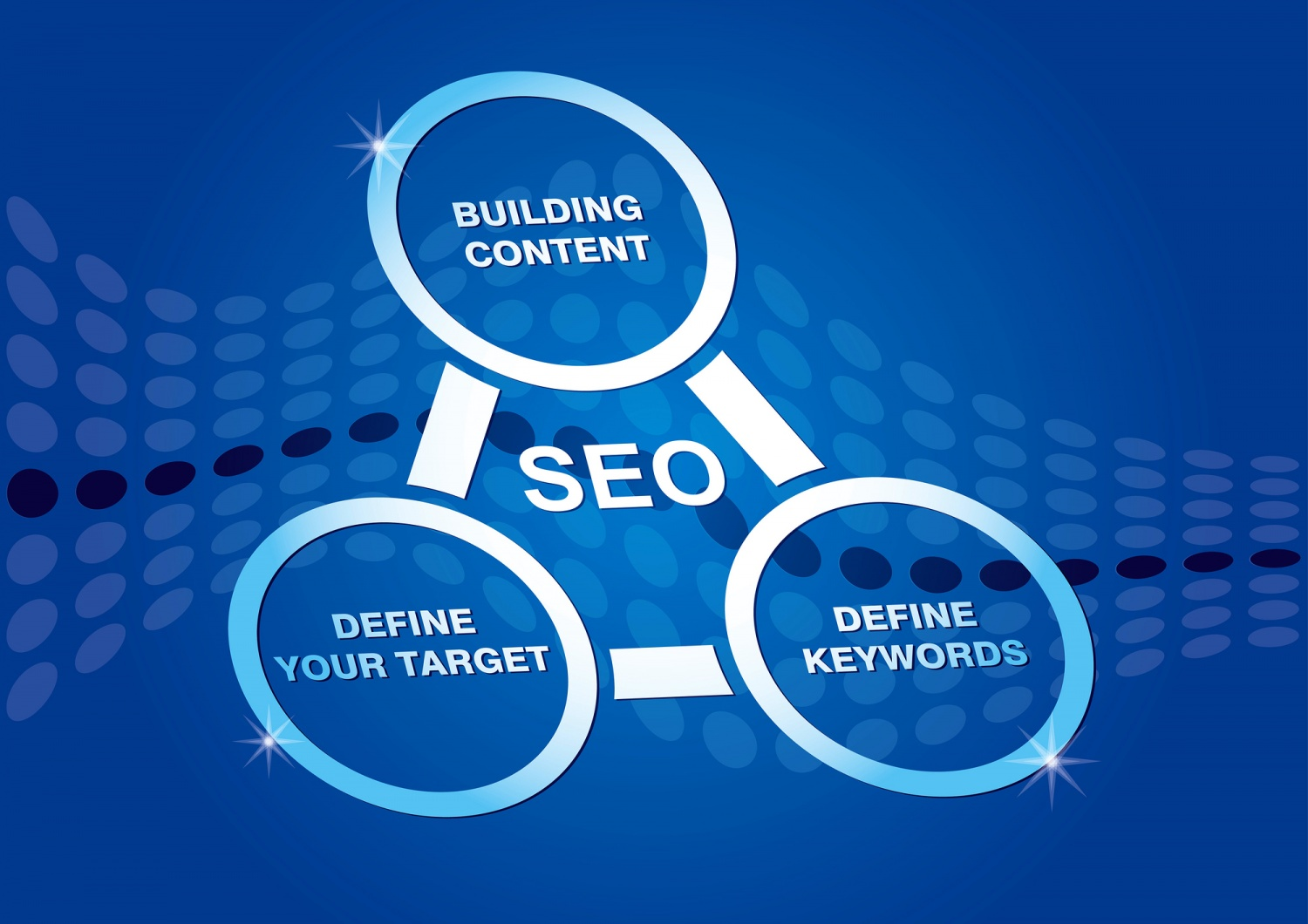 2020 SEO and Digital Marketing Trends