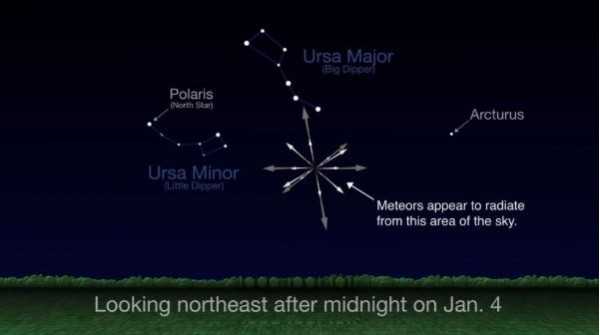 Here's How to Shoot the 2020 Quadrantids Meteor Shower