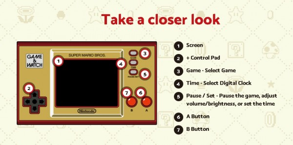 Game & Watch 2020 features