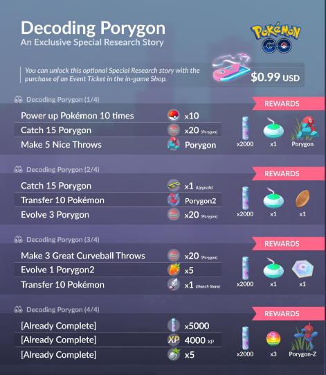 Pokemon GO's Decoding Porygon's Complete Set of Tasks, Leaked-- Is It Worth Buying?