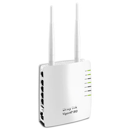 Top 5 Wireless Access Point (WAP) for 2020; No More Dead Spots With These WAPs!