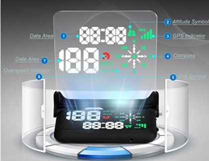 5 Best Heads Up Display 2020: What to Look For, How to Choose One