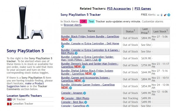Best PS5 Stock Tracker Apps and Websites