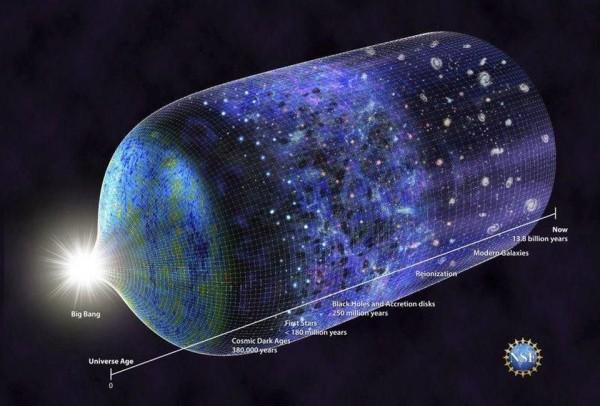 Atacama Cosmology Telescope Reveals Universe is Nearly 14 Billion Years Old