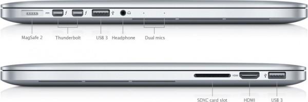 Apple USB Ports