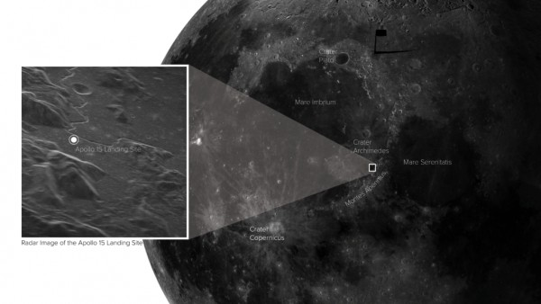 Green Bank Telescope moon surface images