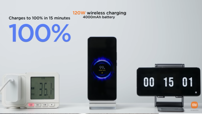 Xiaomi HyperCharge 200W Wired and 120W Wireless Charging Options   8 Minute Charge!