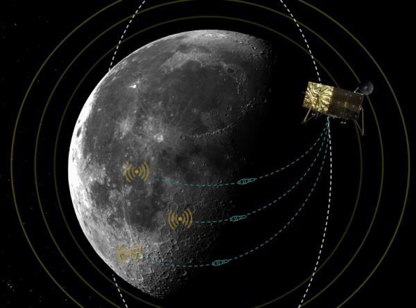 Masten Space Systems Moon GPS