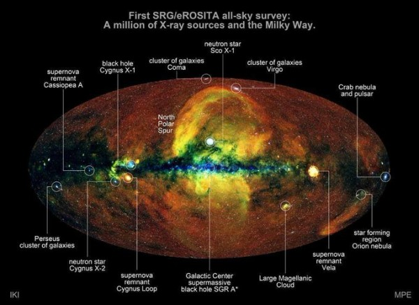 X-Ray Space Telescope eROSITA Black Hole Map
