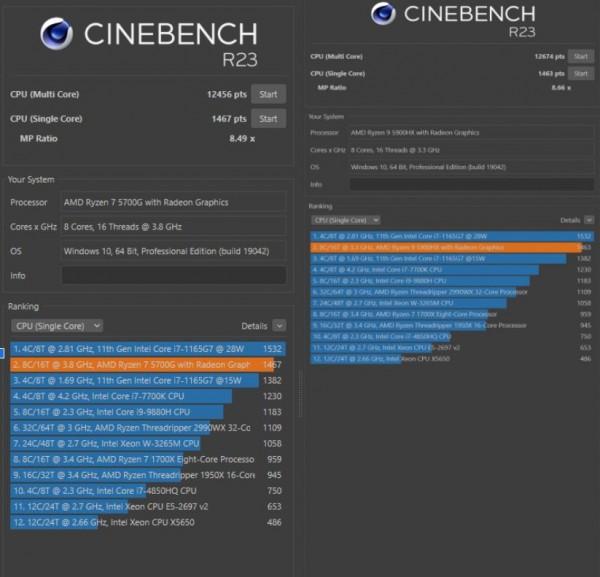 Cinebench R23 Core Tests (L) X500, (R) HX90