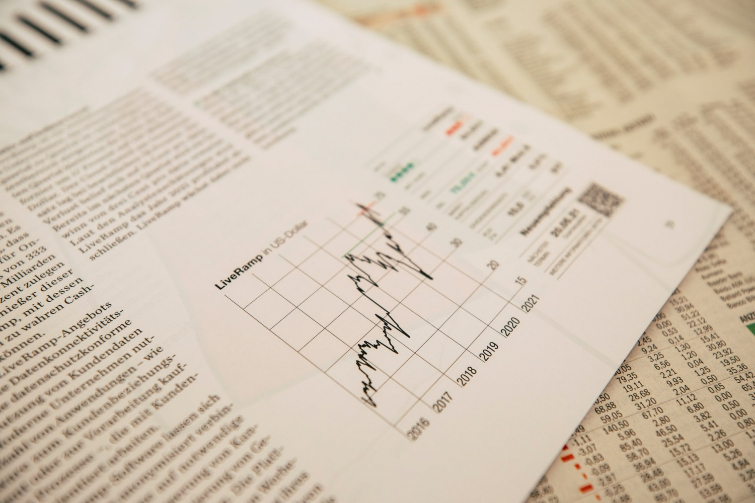 Investment outcomes from the Dow Jones Commodity Index models