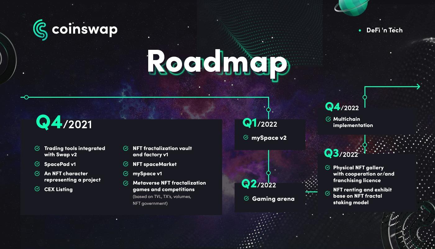 CoinSwap - Latest App Update and Roadmap